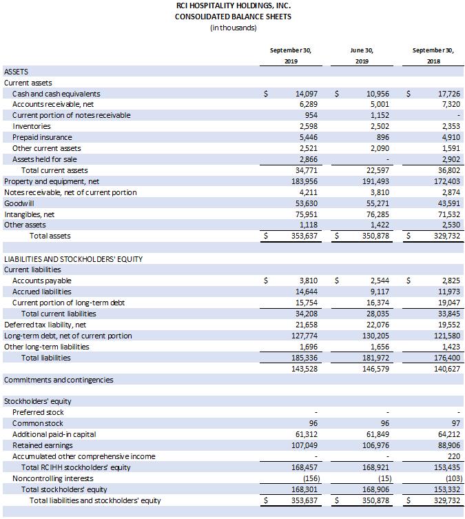 Earnings Chart 6 of 6