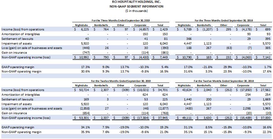 Earnings Chart 4 of 6