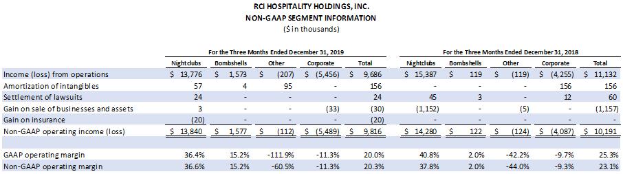 Earnings Chart 4 0f 4