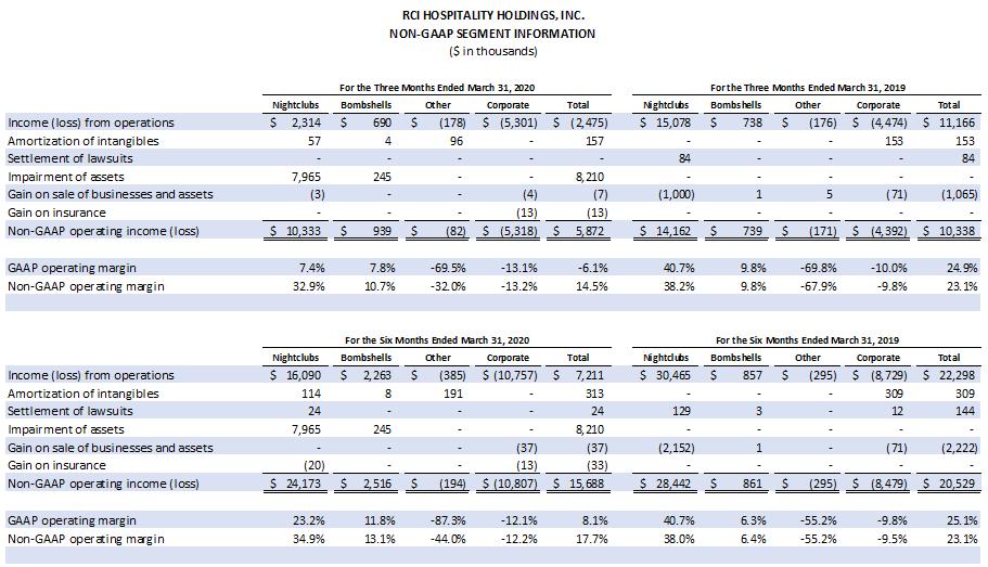 Earnings Chart 4 0f 6