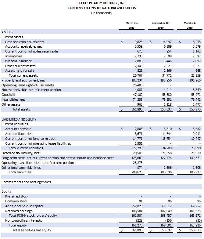 Earnings Chart 6 0f 6